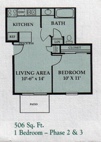 1 Bedroom - Phase 2 &3
